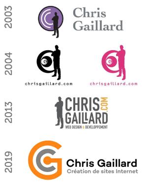 Évolution du logo de chris gaillard